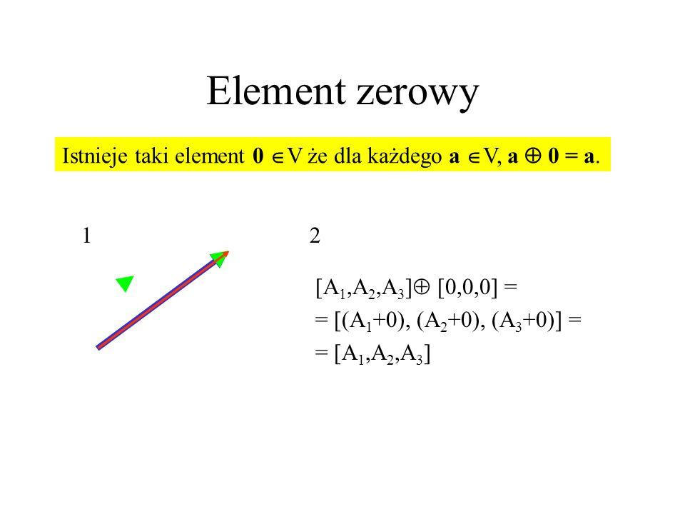 Element zerowy Istnieje taki element 0 V że dla każdego a V, a  0 = a. 1. 2. [A1,A2,A3] [0,0,0] =